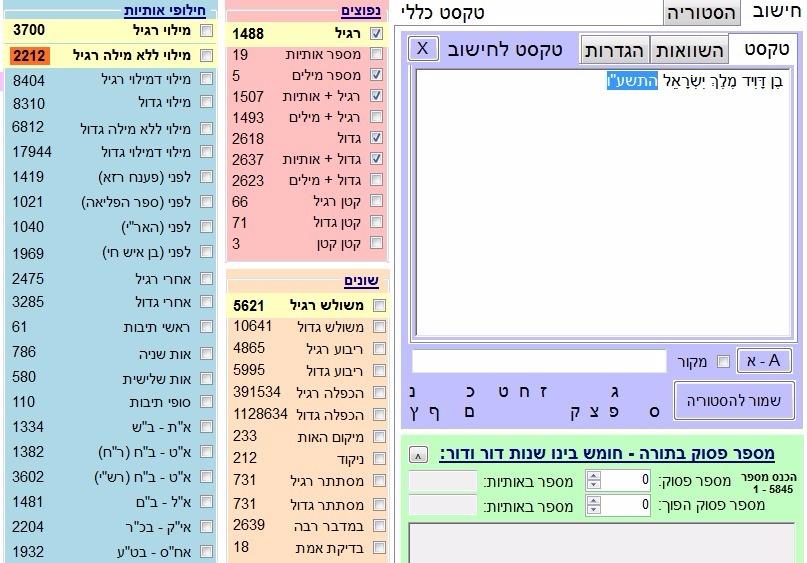 בן דויד מלך ישראל התשעו